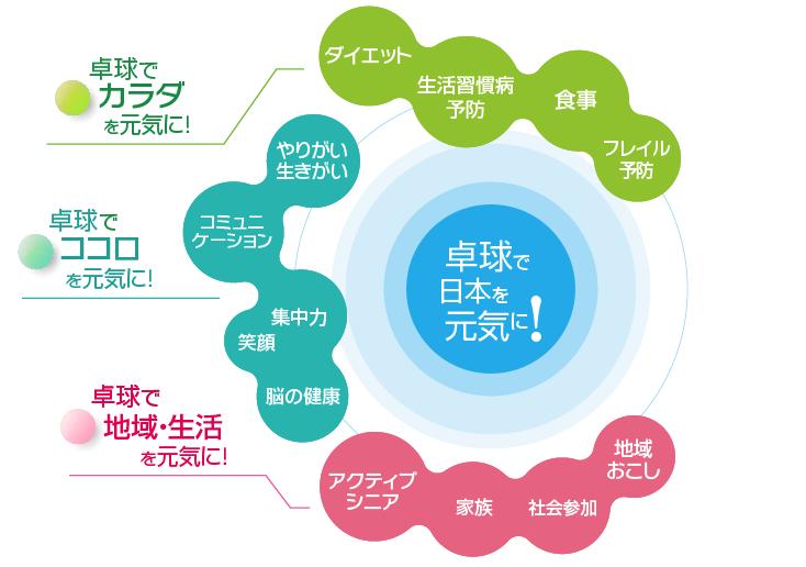 chart_a